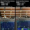 lumenier-duality-hd-stubby-dual-band-antenna---vswr-comparison_2.jpg
